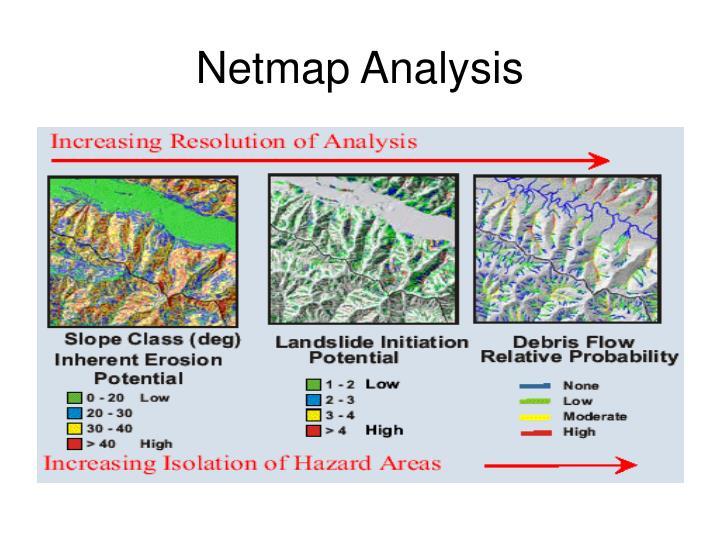 Netmap Analysis