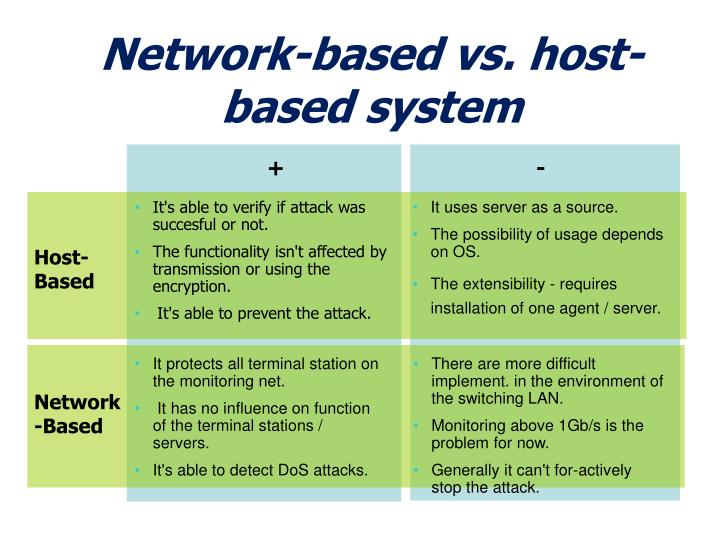 Network-based vs. host-based system