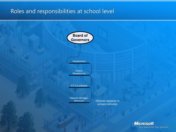Roles and responsibilities at school level
