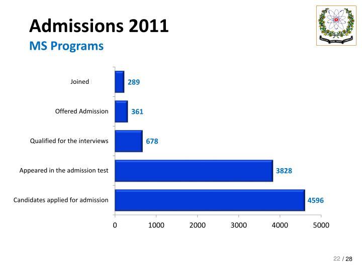 Admissions 2011