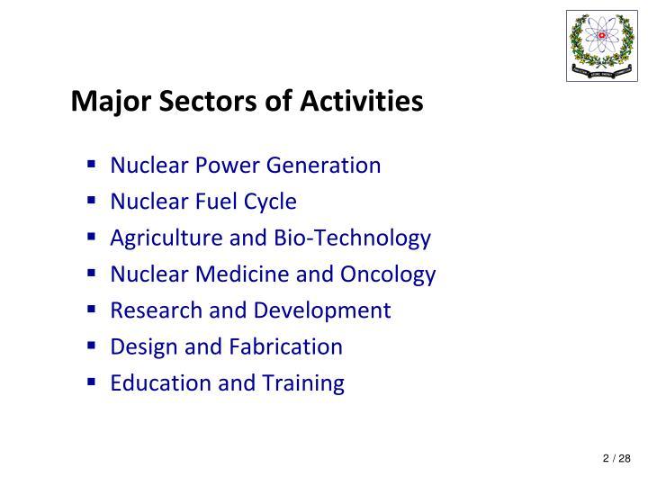 Major Sectors of Activities