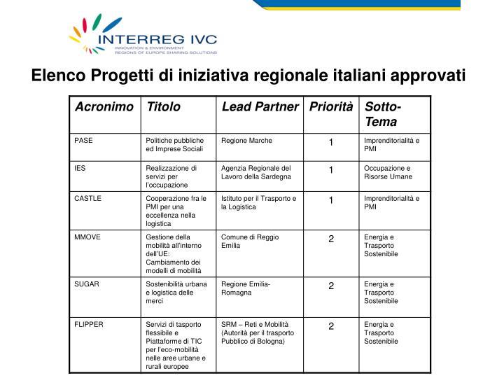 Elenco Progetti di iniziativa regionale italiani approvati