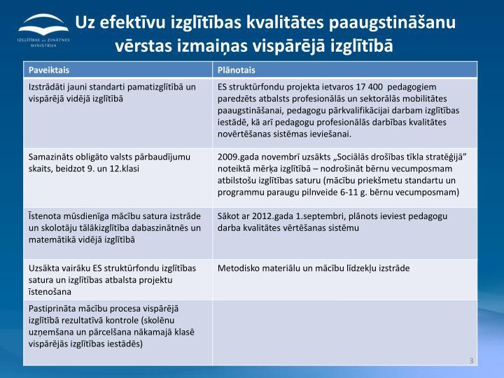 Uz efektīvu izglītības kvalitātes paaugstināšanu vērstas izmaiņas vispārējā izglītībā