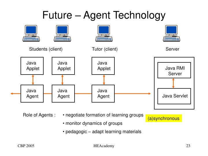 Future – Agent Technology