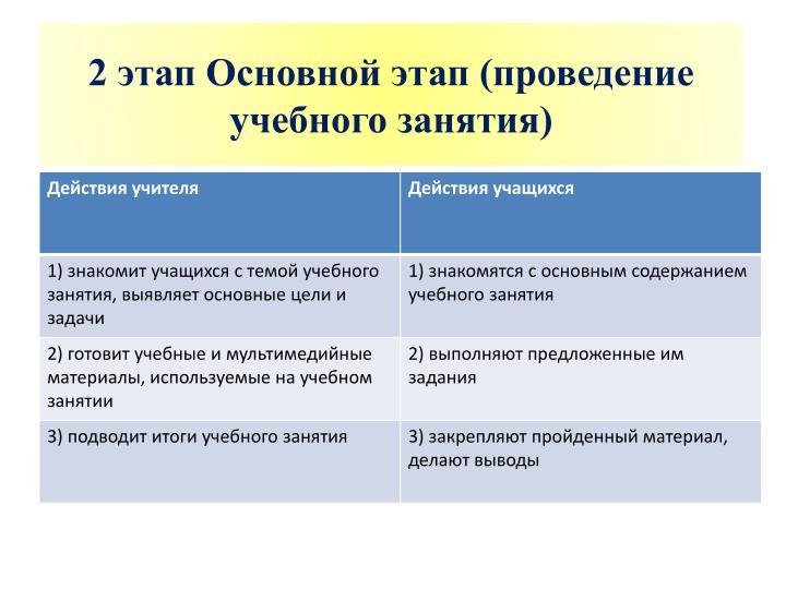 2 этап Основной этап (