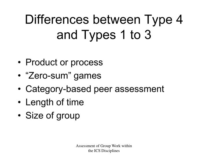 Differences between Type 4 and Types 1 to 3
