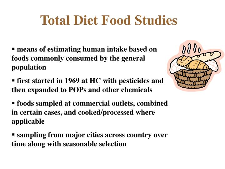 Total Diet Food Studies