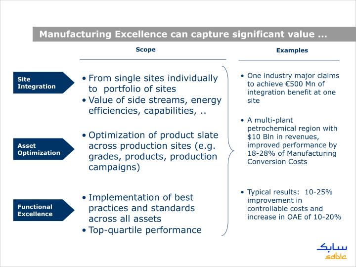 Manufacturing Excellence can capture significant value ...