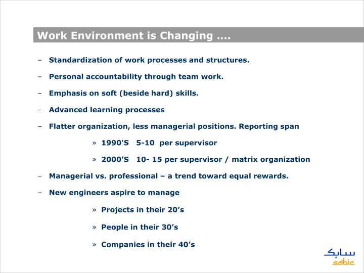 Work Environment is Changing ….