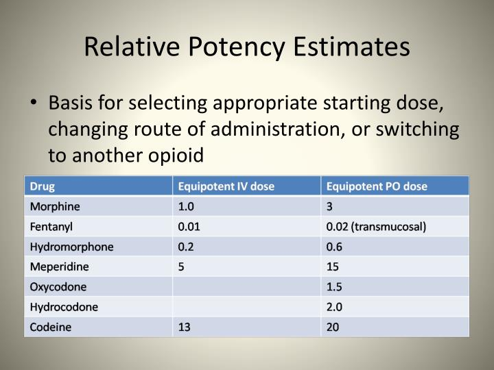 Relative Potency Estimates
