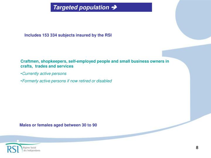 Targeted population