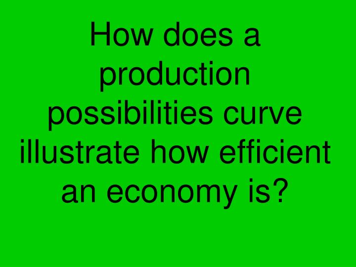 How does a production possibilities curve illustrate how efficient an economy is?