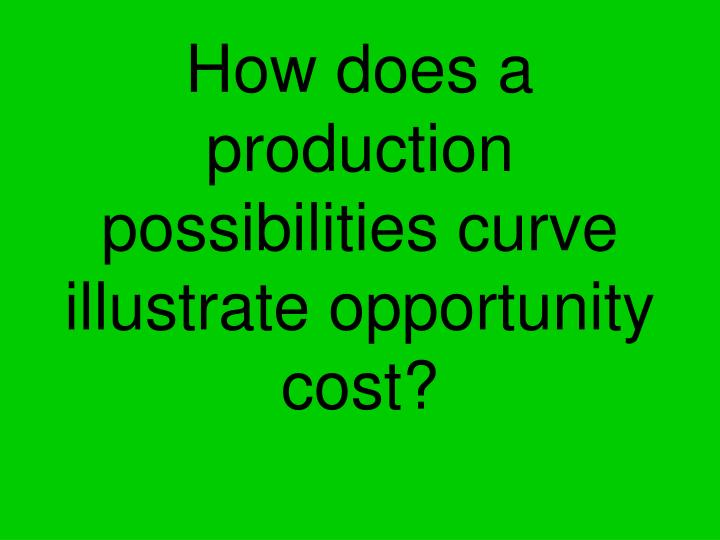 How does a production possibilities curve illustrate opportunity cost?