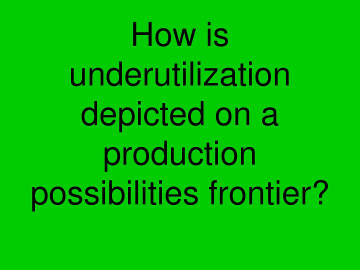 How is underutilization depicted on a production possibilities frontier?