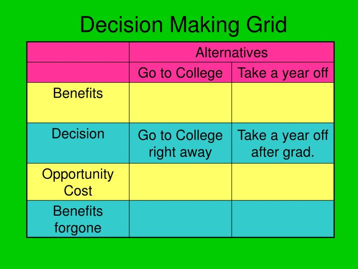 Decision Making Grid