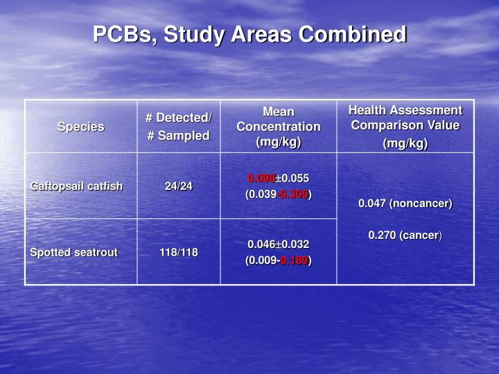 PCBs, Study Areas Combined