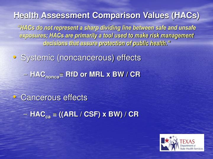 Health Assessment Comparison Values (HACs)