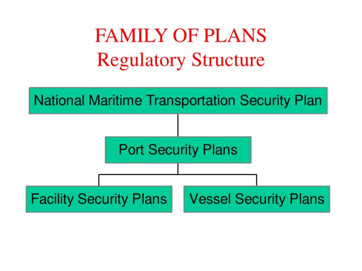 FAMILY OF PLANS