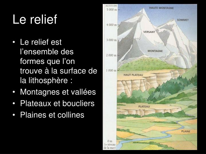 Le relief est l'ensemble des formes que l'on trouve à la surface de la lithosphère :
