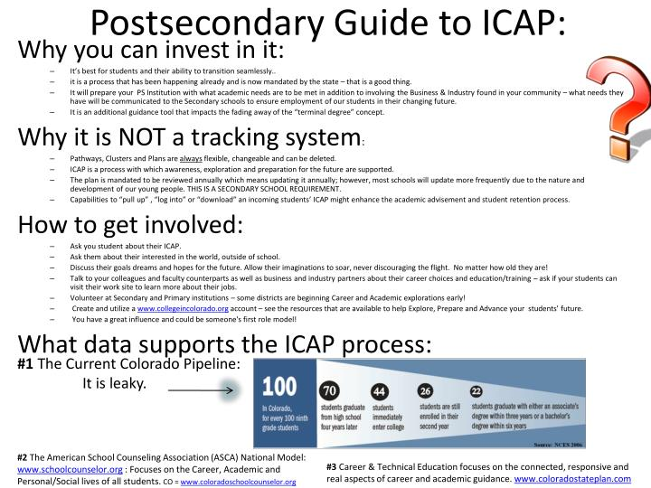 Postsecondary guide to icap