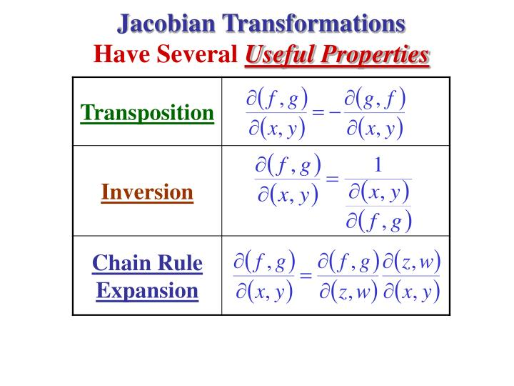 Jacobian Transformations