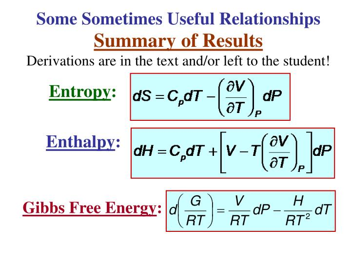Some Sometimes Useful Relationships