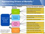 approaching drivers of mortality illustrative examples of potential secondary drivers