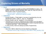 exploring drivers of mortality