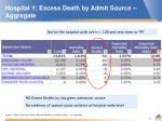 hospital 1 excess death by admit source aggregate