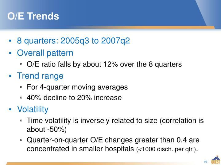 O/E Trends