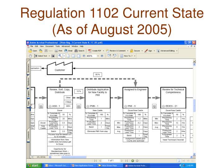 Regulation 1102 Current State
