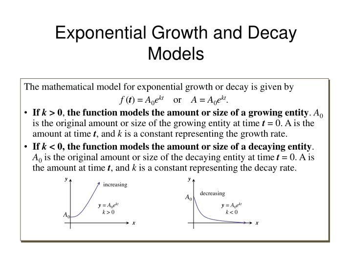 Exponential growth and decay models