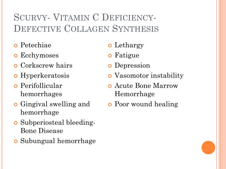 Scurvy- Vitamin C Deficiency- Defective Collagen Synthesis