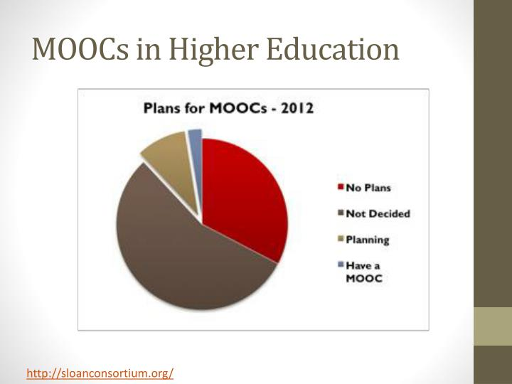 MOOCs in Higher Education