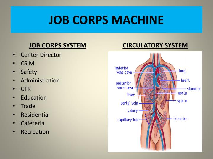 Job corps machine