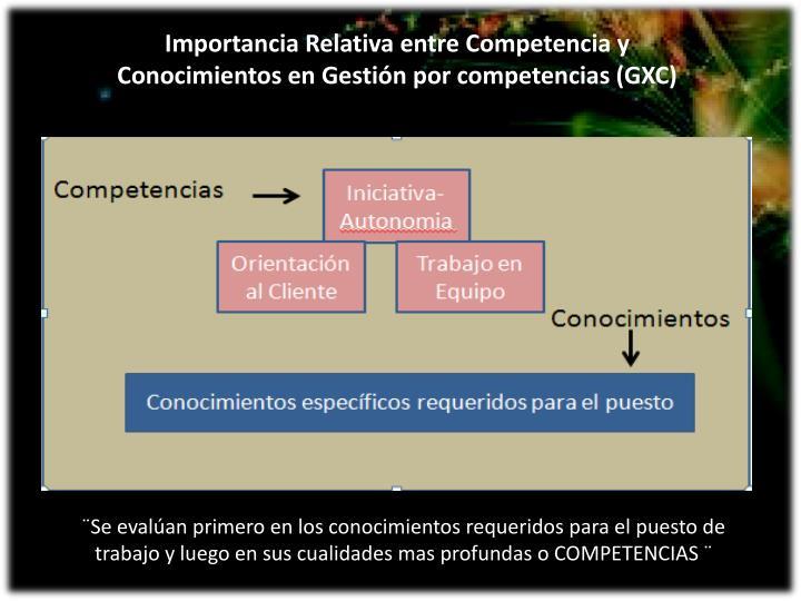 Importancia Relativa entre Competencia y Conocimientos en Gestión por competencias (GXC)