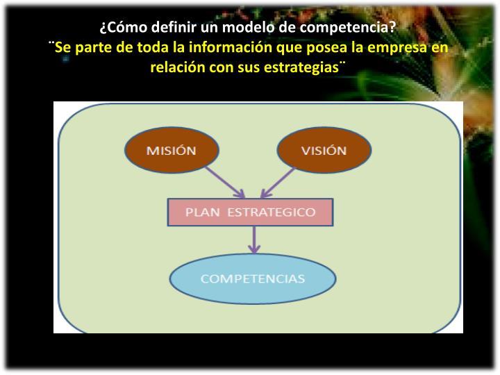 ¿Cómo definir un modelo de competencia?