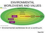 environmental worldviews and values1