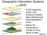 geographic information systems gis