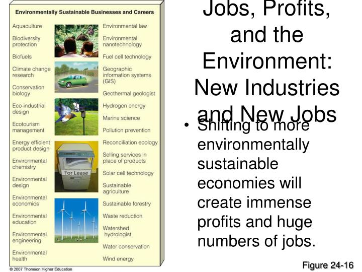 Jobs, Profits, and the Environment: New Industries and New Jobs