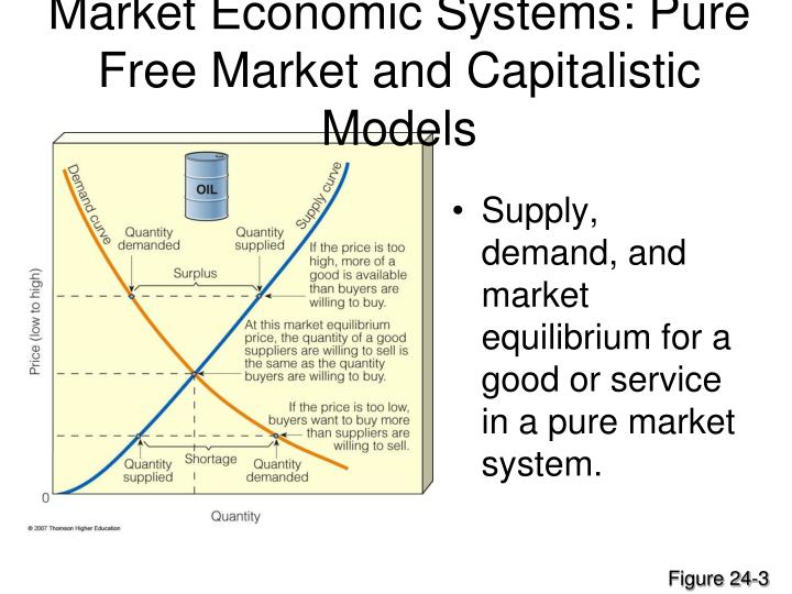 Market Economic Systems: Pure Free Market and Capitalistic Models
