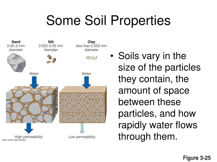 Some Soil Properties