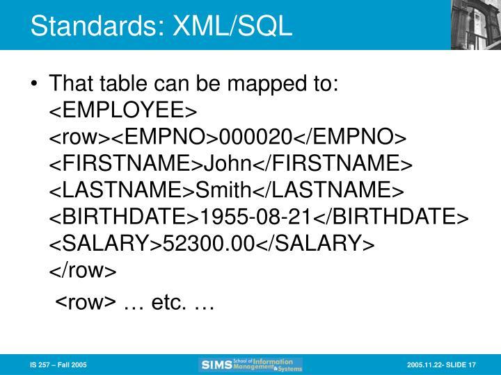 Standards: XML/SQL