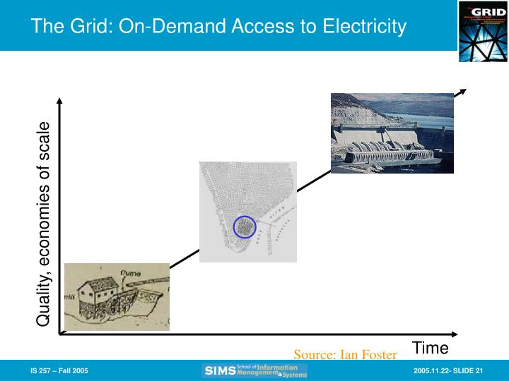 The Grid: On-Demand Access to Electricity