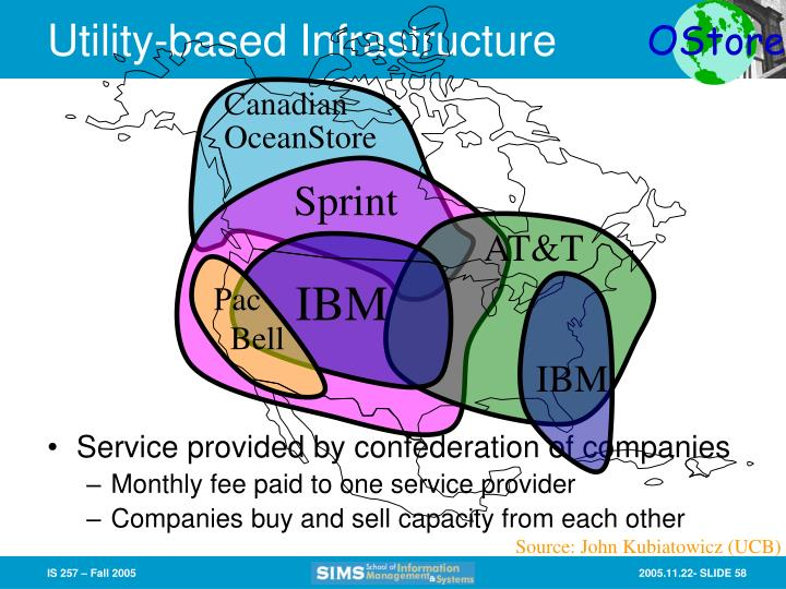 Utility-based Infrastructure