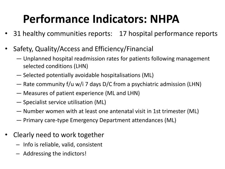 Performance Indicators: NHPA