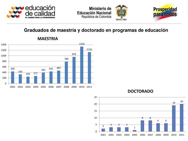 Graduados de maestría y doctorado en programas de educación