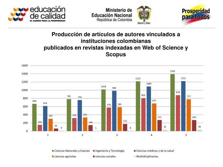 Producción de artículos de autores vinculados a instituciones colombianas
