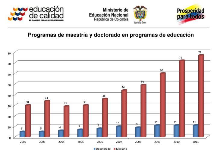 Programas de maestría y doctorado en programas de educación