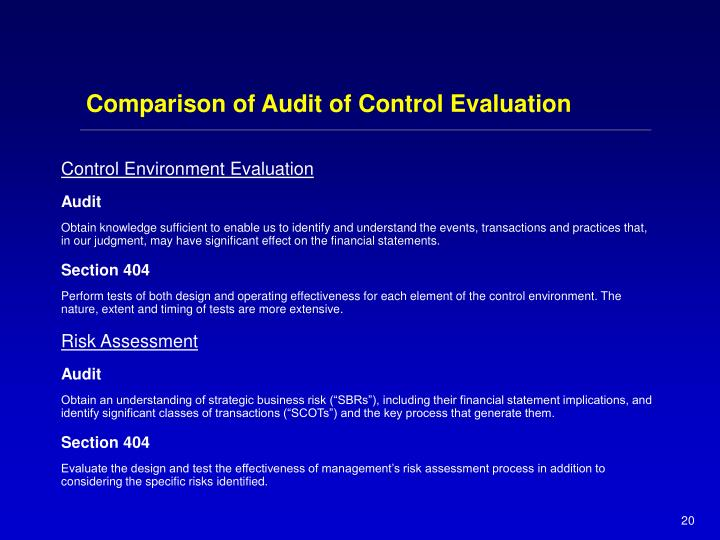 Comparison of Audit of Control Evaluation